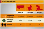 Sucre: Control Social y concejales analizan hoy una reducción de salarios