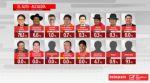 Alcaldías: Copa, Arias, Fernández y Reyes Villa a la cabeza en encuestas de CiesMori