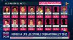 Copa, Arias y Reyes Villa, con amplia ventaja para ganar en El Alto, La Paz y Cochabamba