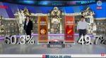 """Perú: Sondeo a boca de urna da """"empate estadístico"""" entre Fujimori y Castillo"""