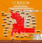 Chuquisaca: Recuperados casi triplican a nuevos casos de covid-19; no baja la cifra de muertes