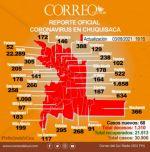 Covid-19: Cifra de fallecidos se reduce a uno en el parte diario de Chuquisaca