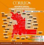 Chuquisaca: Siete muertes por coronavirus en cuatro municipios
