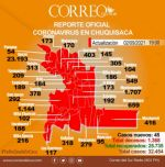 Chuquisaca: Dos fallecidos por covid-19 en Tarabuco y Tarvita