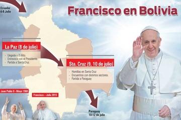 Oficial: Bolivia se alista para el Papa