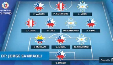 Chile domina el 11 ideal