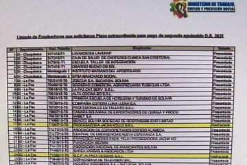 Doble Aguinaldo: Publican listado de firmas solicitantes