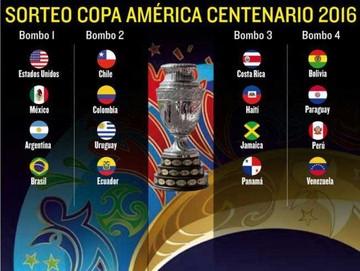 Copa Centenario, un torneo especial