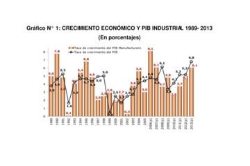 Desaceleración de la industria frena la manufactura nacional