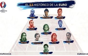 La UEFA elige al onceno histórico de la Eurocopa