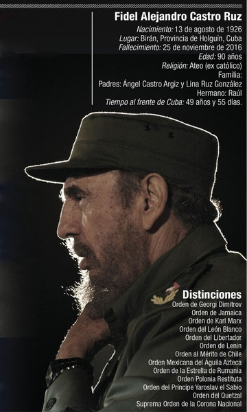 Fidel Castro, el revolucionario que puso a Cuba  bajo el foco del mundo