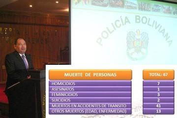 Policía reporta 67 muertos en fiestas de Carnaval