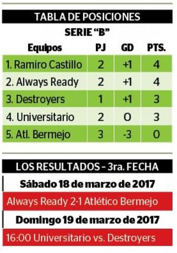 Always Ready gana en La Paz y sube en la tabla