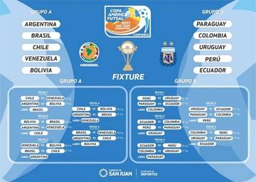 Futsal: Bolivia queda encasillada en un grupo complicado de la Copa América