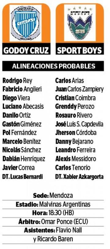 El Toro warneño necesita sumar ante Godoy Cruz