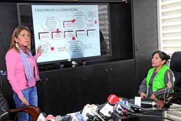 López destapa una red de corrupción en Bolivia TV