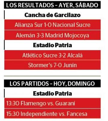 Stormer's y Atlético Sucre no fallan y siguen punteros