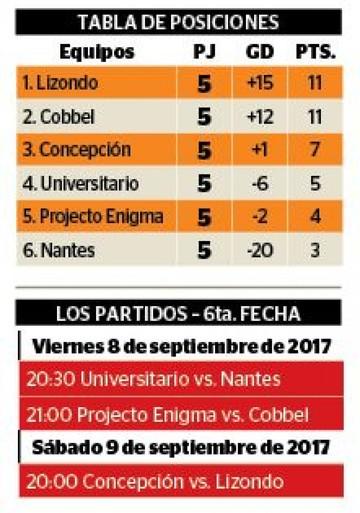 Futsal: Universitario debe ganar para seguir en carrera