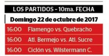 Flamengo vuelve a perder