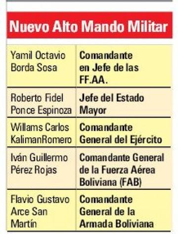 Evo pide prepararse a FFAA y en Chile hay inquietud