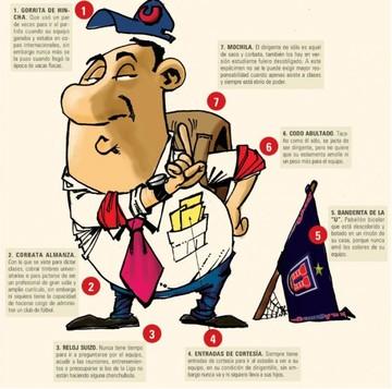 Enciclopedia del Joder
