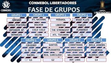 Conoce a los rivales de los equipos bolivianos en la Copa Libertadores