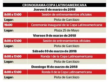 Pese a problemas, garantizan la Copa Latinoamericana