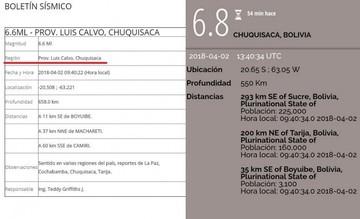 Sismo de magnitud 6.6 en Chuquisaca se sintió levemente en Sucre