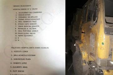 Nómina mineros de fallecidos y heridos por la explosión en Huanuni