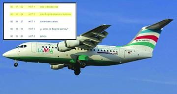 Caso LaMia: Informe culpa a Bolivia por el accidente