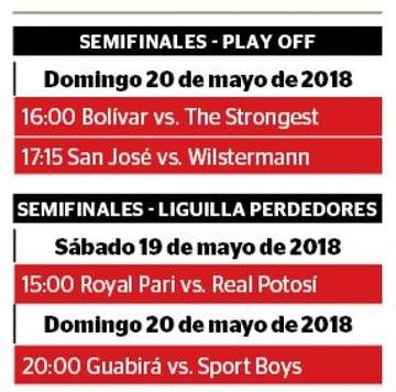 Semifinales confirmadas