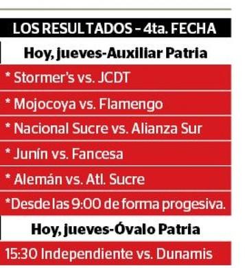"ACHF: Hoy se juega la fecha 14 de la Primera ""A"""
