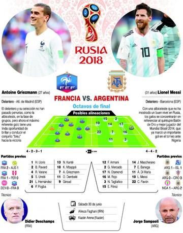 """Argentina con un """"cuchillo entre dientes"""""""