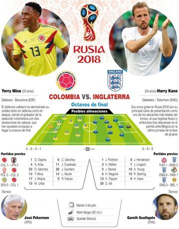 Colombia frente a la historia
