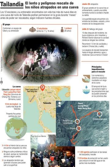 Suerte de niños en cueva pone en vilo a tailandeses