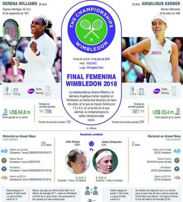 Serena, tras el récord