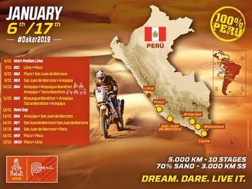 Así será el Dakar en Perú