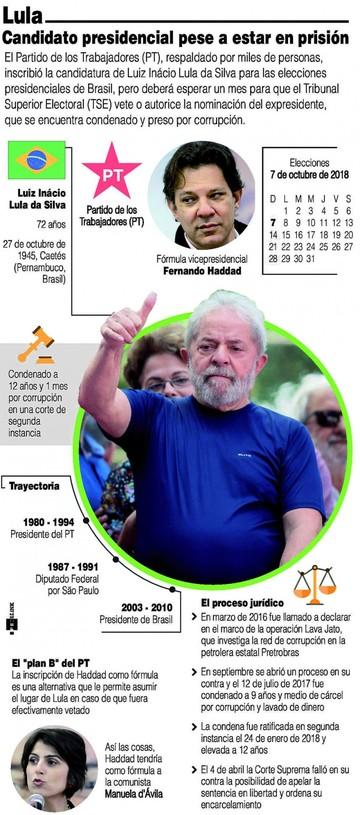 PT inscribe la candidatura de Lula y reta a la justicia