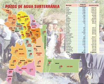 Chuquisaca incorporó 248 pozos de agua subterránea desde 2010