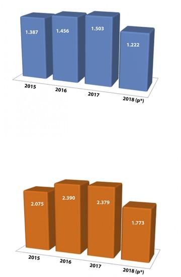 Funerarias: El tamaño del mercado es de entre Bs 3 y 4 millones por año