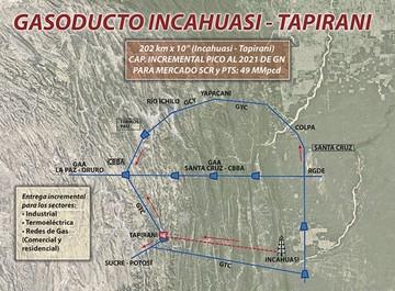 Ducto Incahuasi-Tapirani  potenciará provisión de gas
