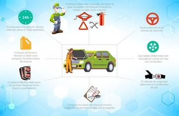50 autos por día acuden a la inspección técnica
