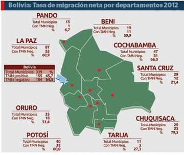 Unitas: Bolivia ya es un país urbano y necesita una política seria