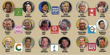 Cambio de rostros y colores: De las elecciones de 2014 a las de 2019