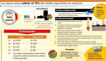 """La """"billetera móvil"""" estará disponible desde el 2 de enero para 15% de segundo aguinaldo"""
