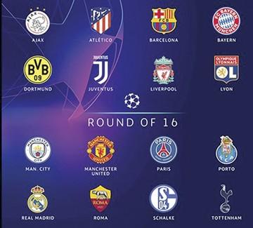 La Champions League se instala en los octavos