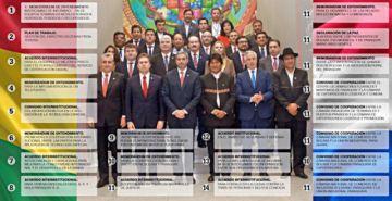 La integración con Paraguay  se fortalece con 22 acuerdos