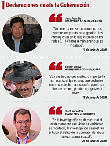 La Gobernación insiste en negar evidencia del video de Urquizu