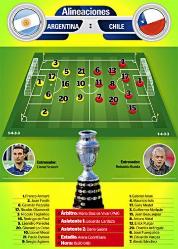 Argentina-Chile, por el orgullo