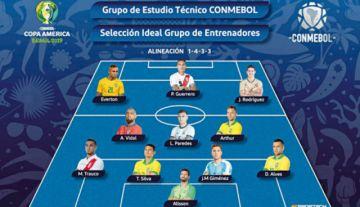 Brasil manda en el equipo ideal de la Copa América